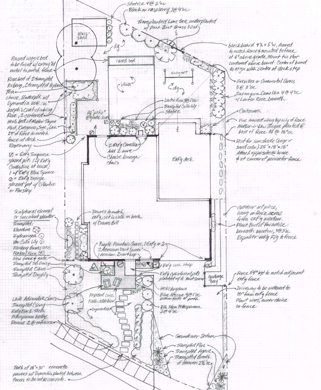 Landscape Architecture Garden Design Plant Joy Schematic Drafted Plan By Santa Barbara Educated Gardener And Savvy Architect Katherine Farhadian